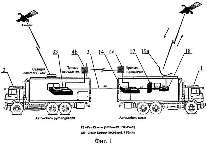 Комплекс средств видеонаблюдения и связи мобильного пункта управления