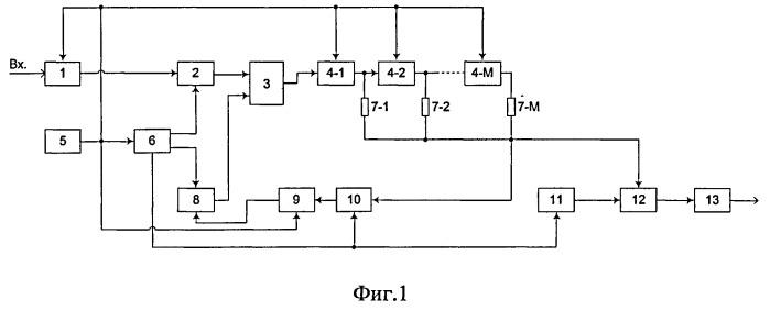 Устройство формирования спектрально-эффективных сигналов