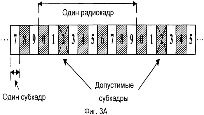 Способы и устройства для выполнения назначения преамбулы для произвольного доступа в системе связи