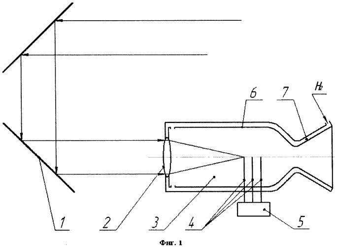 Способ организации рабочего процесса в камере лазерного ракетного двигателя и лазерный ракетный двигатель