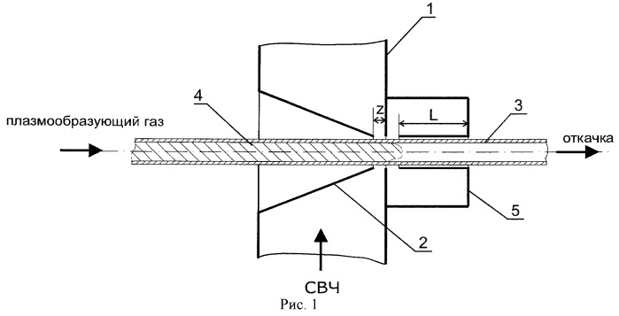 Устройство для возбуждения и поддержания свч-разрядов в плазмохимических реакторах