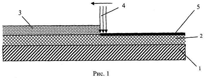 Способ изготовления электропроводящих дорожек на подложке