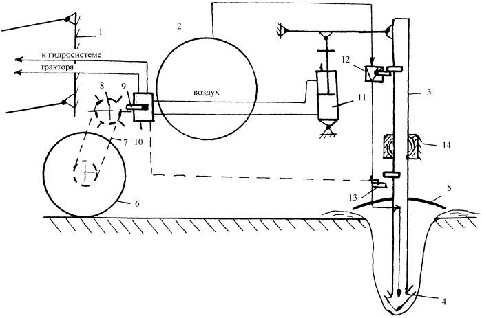 Пневматическое устройство для выкопки ям