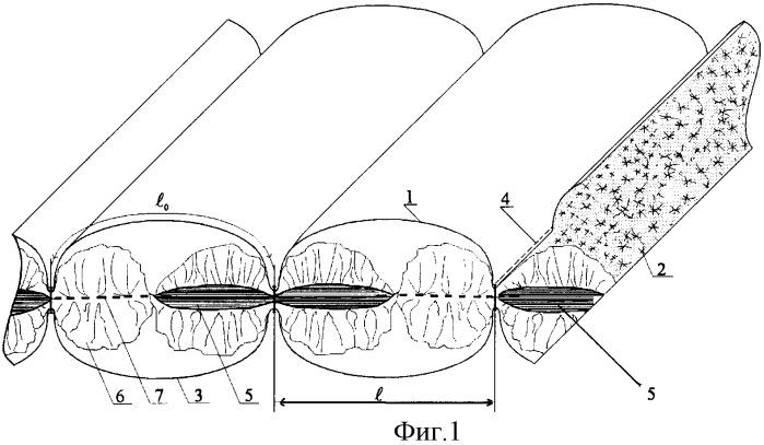 Конструкция теплозащитного пакета с эластичной тесьмой