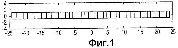 Симметричные и предпочтительно отклоняемые случайные решетки для ультразвуковой терапии