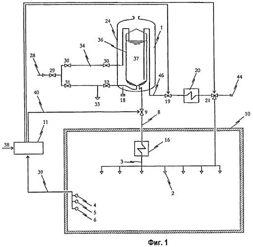 Способ и устройство для предотвращения и/или тушения возгораний в закрытых пространствах