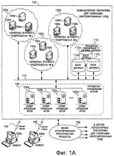 Распределенная сетевая архитектура для введения динамического информационного содержимого в синтезированную среду