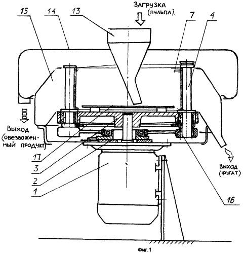Центрифуга непрерывного действия с цилиндрической саморазгружающейся фильтрующей стенкой