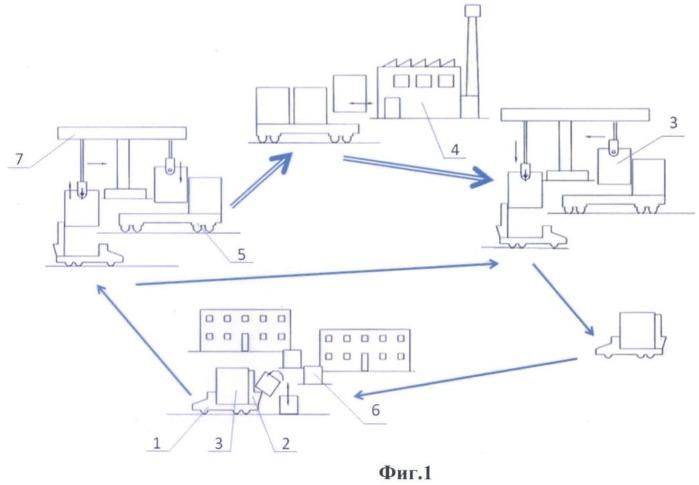 Способ вывоза муниципальных отходов из населенного пункта