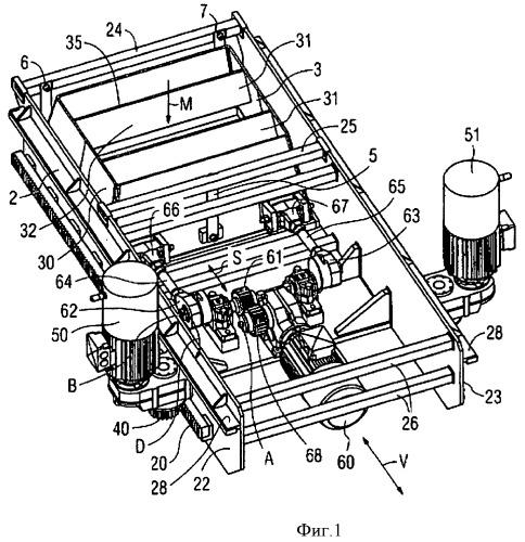 Загрузочное устройство для наполнения форм наливным формовочным материалом