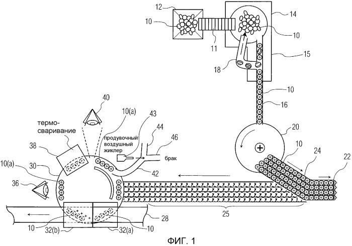 Способ изготовления заплечиков/носиков с вкладышами из барьерной пленки