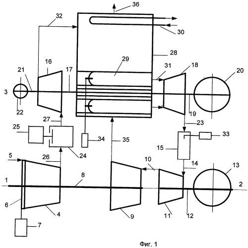 Газотурбинная установка для локомотива