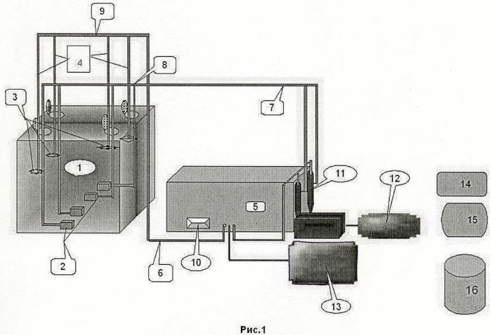 Способ и устройство мойки судовых танков при подготовке танкеров и газгольдеров к транспортировке нефтепродуктов