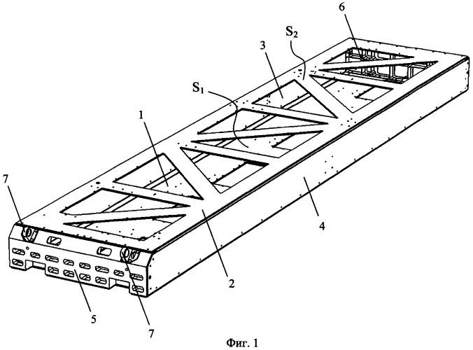 Формостабильная корпусная платформа из композиционного материала (варианты)