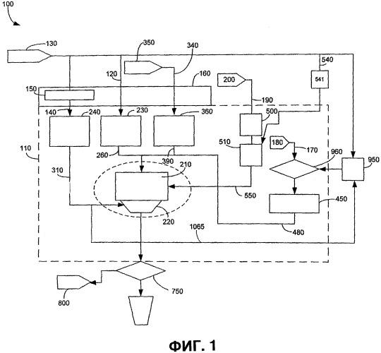 Система для безразборной очистки разливочных устройств для розлива напитка