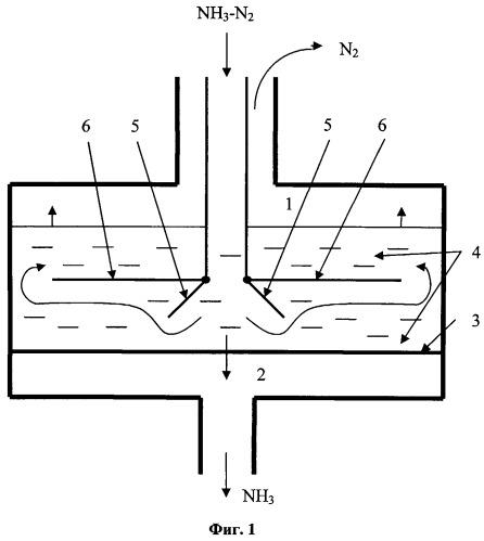 Способ выделения аммиака из газовых смесей и устройство для его осуществления