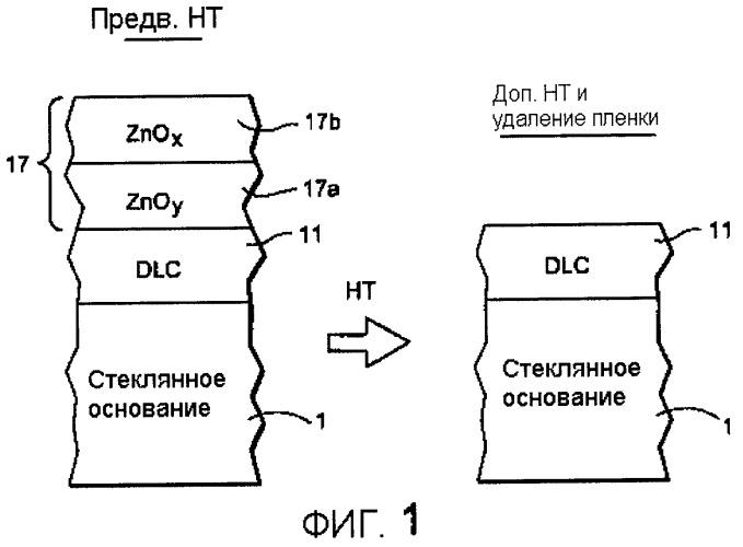 Способ получения термообработанного изделия с покрытием при использовании алмазоподобного углеродного (dlc) покрытия и защитной пленки