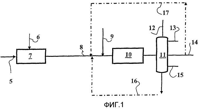 Способ получения средних дистиллятов гидроизомеризацией и гидрокрекингом тяжелой фракции, выделяемой из смеси, получаемой синтезом фишера-тропша