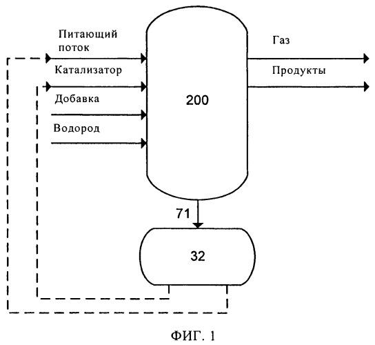 Способ регенерации металлов из тяжелых продуктов гидропереработки