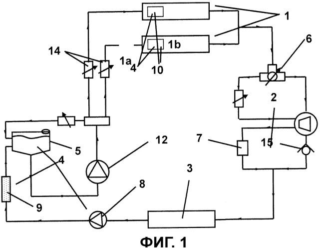 Система утилизации отходящего тепла двигателя внутреннего сгорания с устройством защиты от замерзания