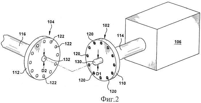 Способ сборки роторов, имеющих несовпадающие фланцевые отверстия