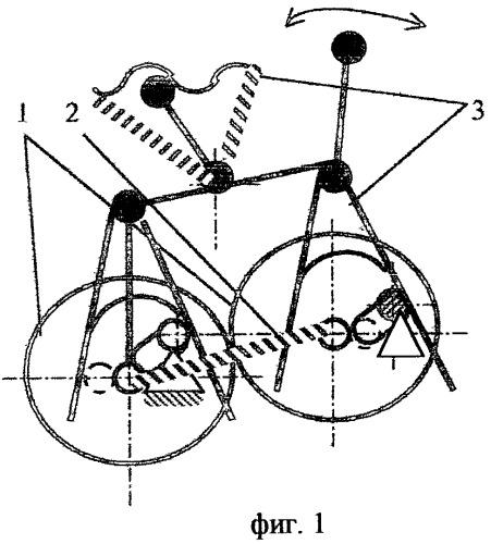 Механическая группа с цилиндрической прецессией: эксцентрическая передача (варианты), устройство транспортное с попеременно-возвратным горизонтальным и вертикальным движением рабочего органа, содержащее эксцентрическую передачу (варианты)