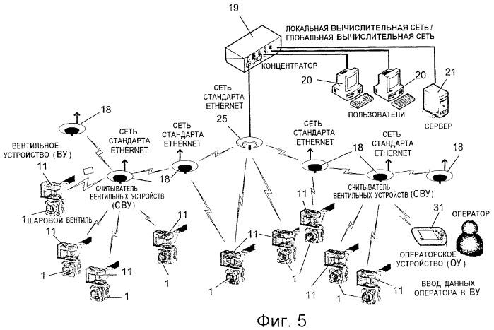 Устройство и система для контроля вентильной арматуры