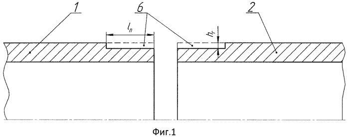 Способ неразъемного муфтового соединения труб