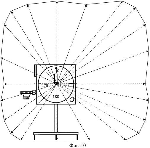 Устройство для съемки сечений камерных выработок