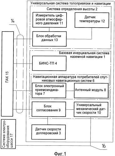 Универсальная система топопривязки и навигации