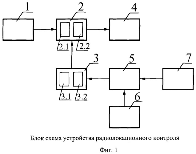 Устройство радиолокационного контроля