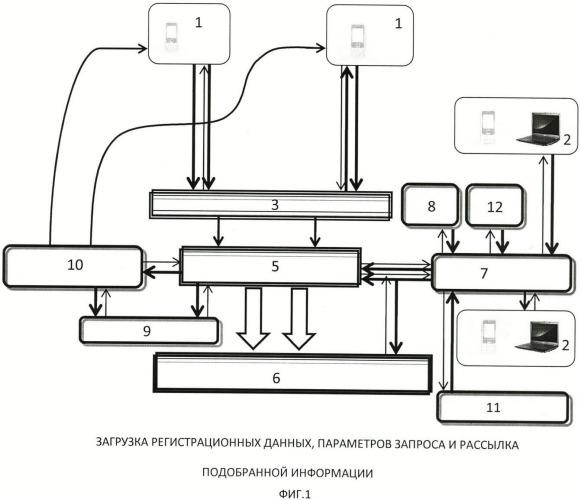 Система предоставления информации