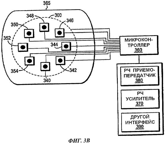 Блок дистанционного управления для программируемого мультимедийного контроллера