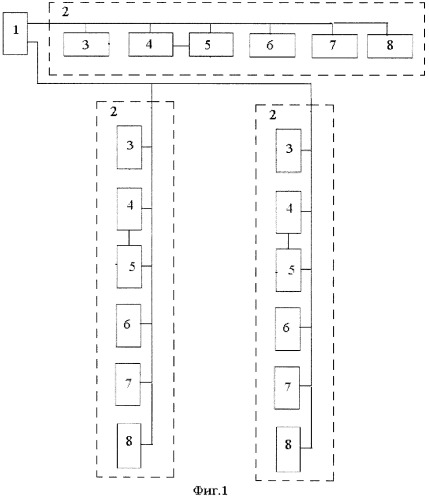 Система управления движением на многополосных перекрестках