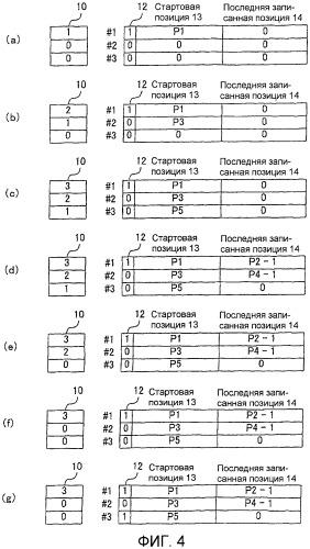 Однократно записываемый носитель информации (варианты) и предназначенные для него способ записи (варианты), записывающий аппарат (варианты), способ воспроизведения (варианты) и воспроизводящий аппарат (варианты)