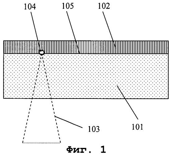 Способ лазерного отделения эпитаксиальной пленки или слоя эпитаксиальной пленки от ростовой подложки эпитаксиальной полупроводниковой структуры (варианты)
