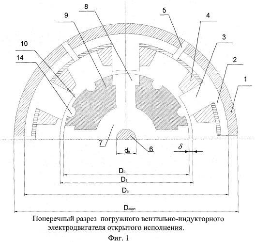 Гидравлическая система охлаждения погружного вентильно-индукторного электродвигателя открытого исполнения
