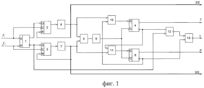 Частотно-фазовый компаратор