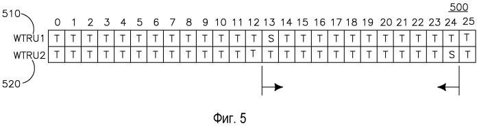 Способ и устройство для распределения каналов управления в geran, используя концепцию ортогональных подканалов