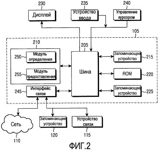 Способ и система для управления передачей данных
