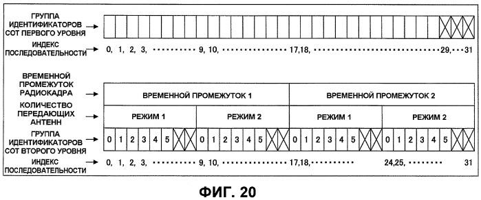 Базовая станция, мобильная станция и способ передачи канала синхронизации