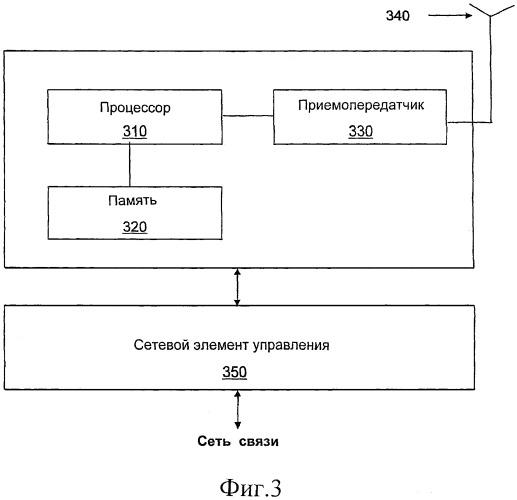 Система и способ однофазного доступа в системе связи