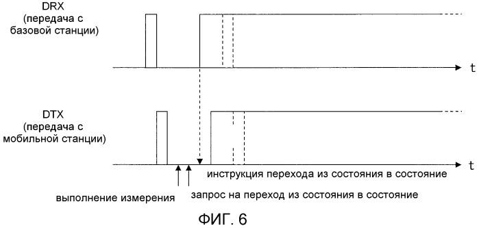 Система прерывистой связи, устройство базовой станции и устройство мобильной станции