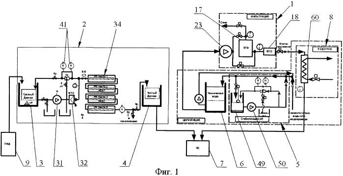 Система подготовки воды для капельного полива с дезинфекцией дренажа (варианты)