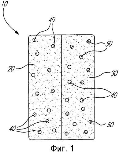 Двухслойная композиция для непрерывного высвобождения ацетаминофена и трамадола