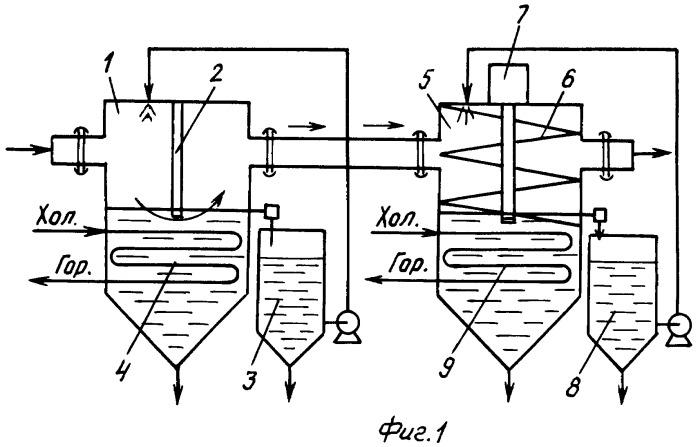 Устройство очистки и утилизации тепла отходящих газов котельных