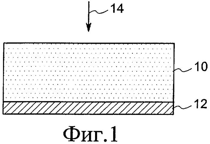 Способы и устройства для динамической фильтрации фармацевтических продуктов