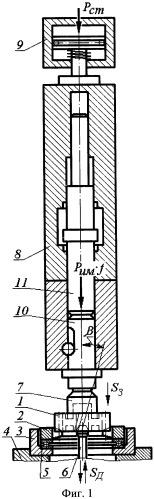 Устройство для статико-импульсной обработки зубчатых колес