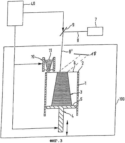 Способ послойного производства трехмерного объекта