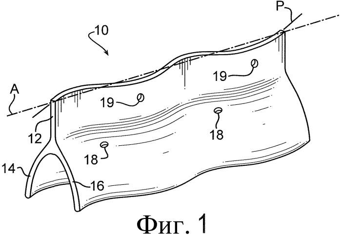 Волнообразный прогрессивный формообразующий элемент для шины